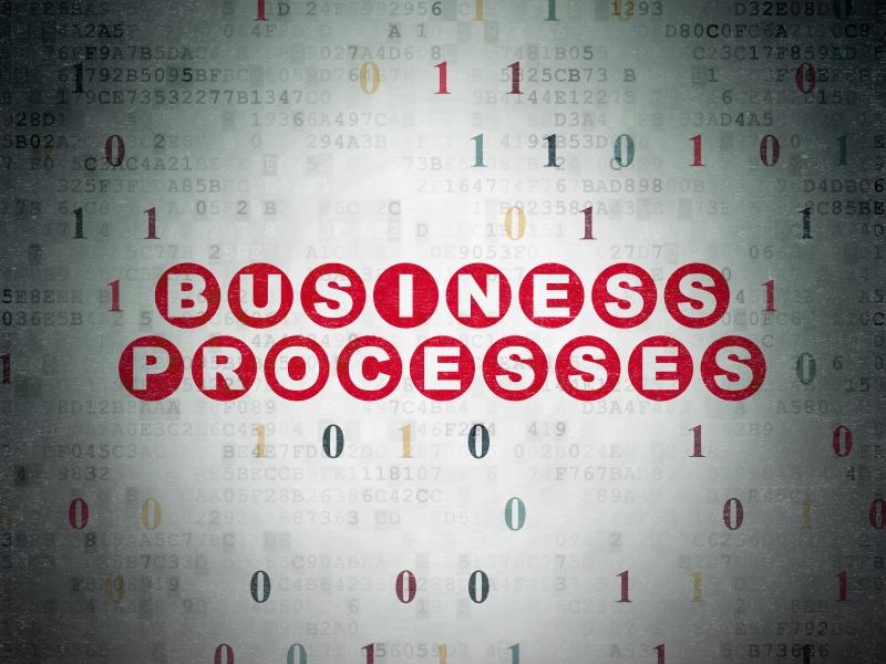 företagsprocesser